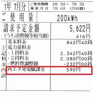 東京電力からの電気ご使用量のお知らせ(抜粋)